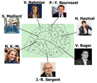 Lindependantdu4e_candidats